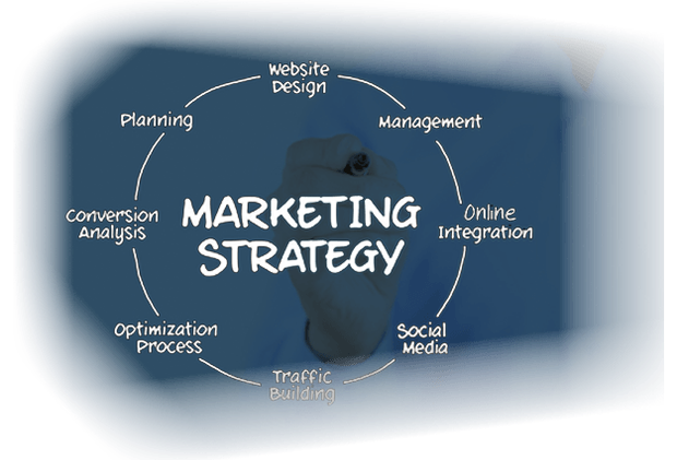 marketing strategy, digital marketing